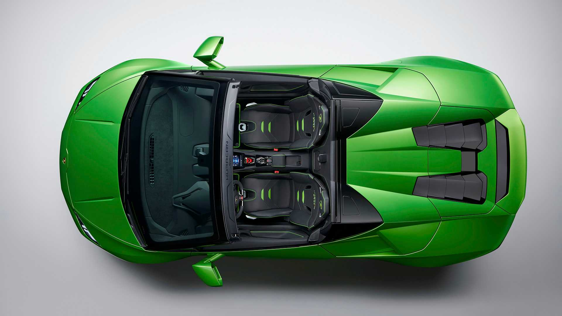 hire Lamborghini-Huracan-Evo-Spyder